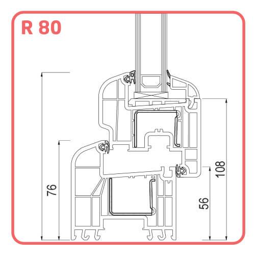 Termoplast - Tamplarie PVC Profil TRP 80