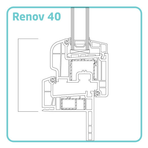 Termoplast Tamplarie PVC TRP 70 - profil renovare 40
