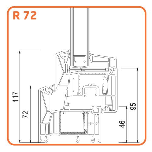 Tamplari TRP Synego profil - frame 72